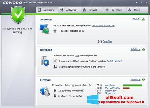 Skjermbilde Comodo Internet Security Premium Windows 8